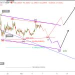Ripple price prediction November 6 update
