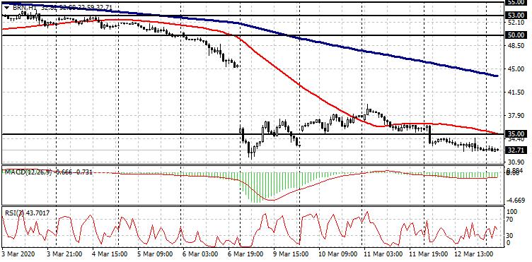 BRNH1