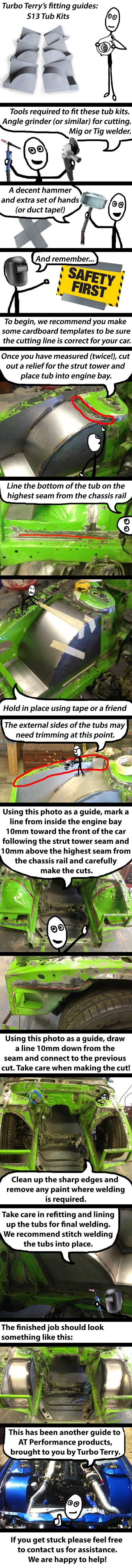 Turbo terry guide Tub kits
