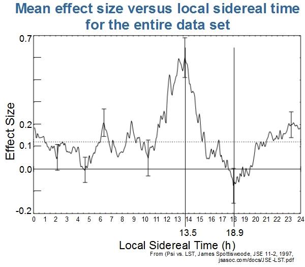 [Image: LST-Chart.jpg?w=600]