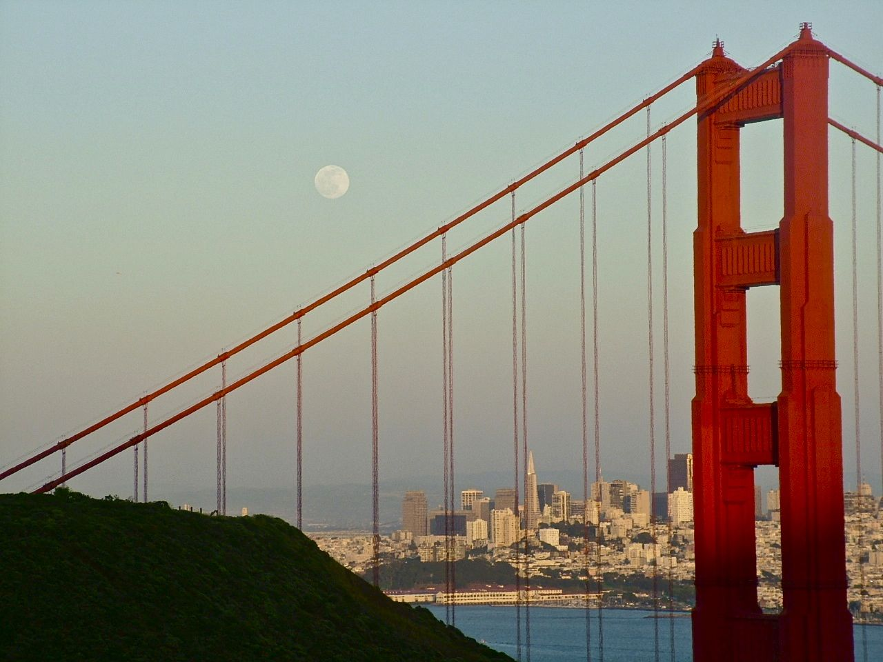 Backpackers guide to san francisco a travellers footsteps for Golden gate bridge jewelry