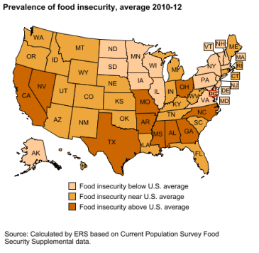 Prevalence of food insecurity 2