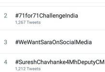 India Trend Twitter (Sara Ali Khan)