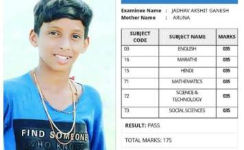 Mumbai Student Scores 35/100 In All Subjects