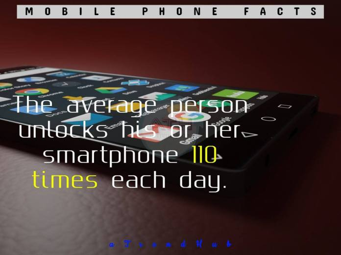 Shocking Smartphone facts