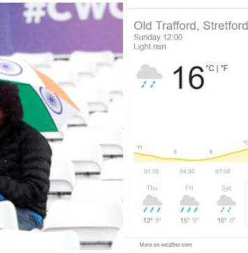 Old Trafford Weather Report (India-Pakistan WC Game)