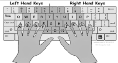Key assignment for the left hand