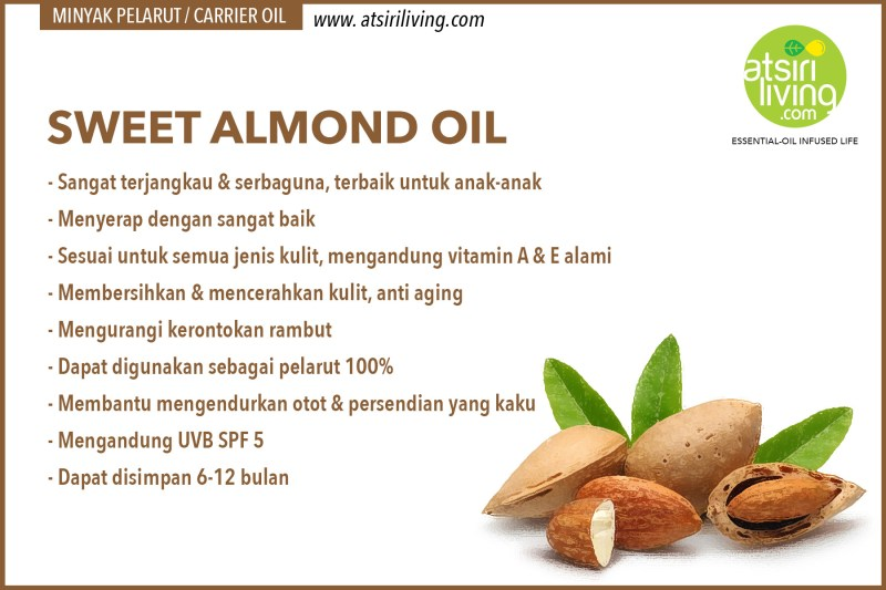 sweet-almond-ind