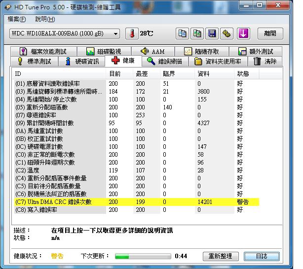 求救Ultra DMA CRC 錯誤次數... - Mobile01