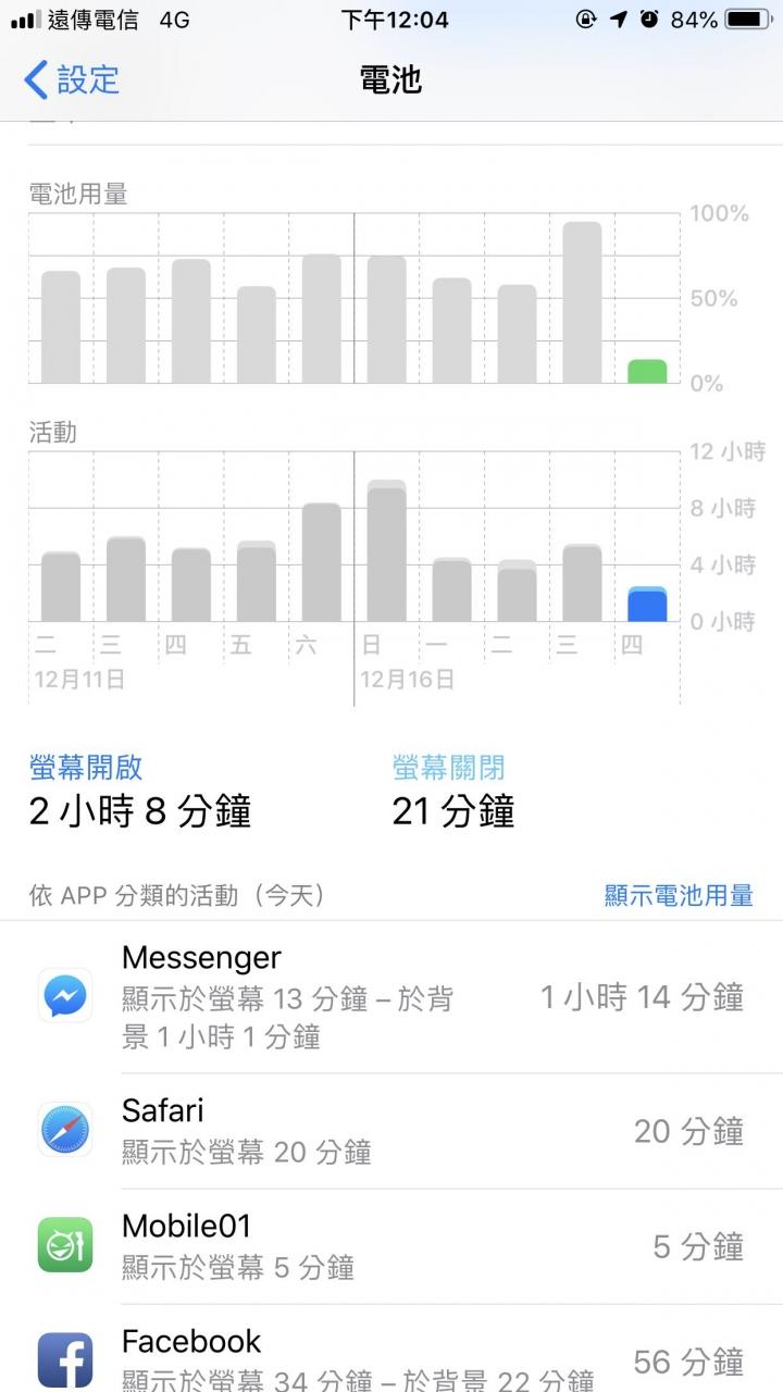 (16C101)iOS 12.1.2 有無耗電者 請服用(16C104)順暢及省電 (第3頁) - Mobile01