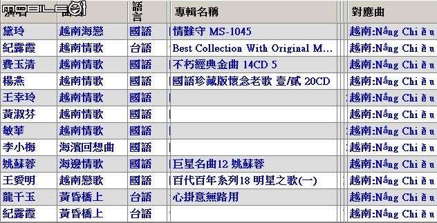 當年, 流行的 英(外)語歌 及 中文翻唱 (第23頁) - Mobile01
