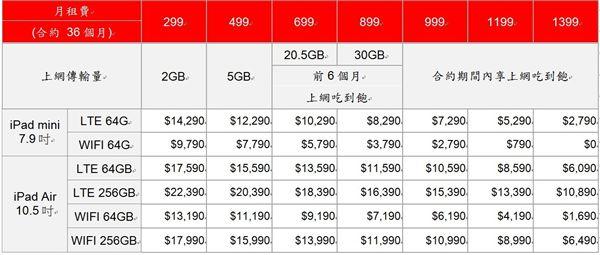 iPad Air,iPad mini開賣 電信資費出爐 | 科技 | 三立新聞網 SETN.COM