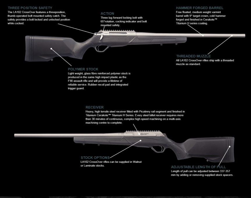 lithgow arms la102 crossover bolt action rifle 6.5 creedmoor 2