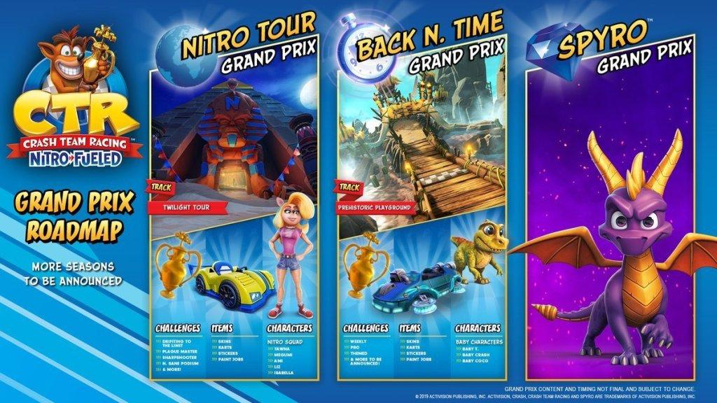 Crash-Team-Racing-Nitro-Fueled-Grand-Prix