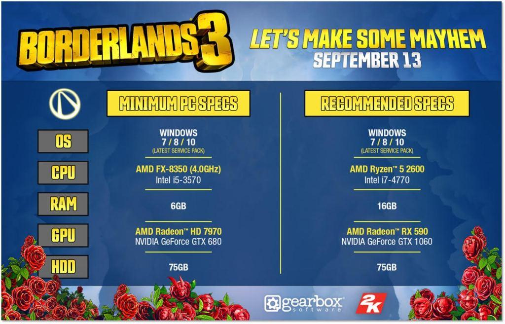 Borderlands 3 - PC Specs Revealed