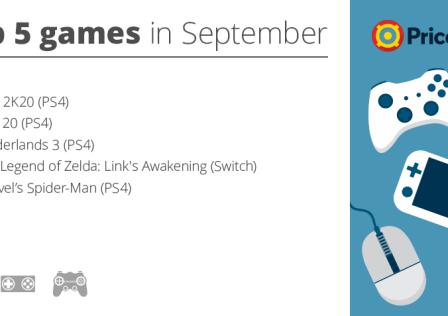 PriceSpy September Games