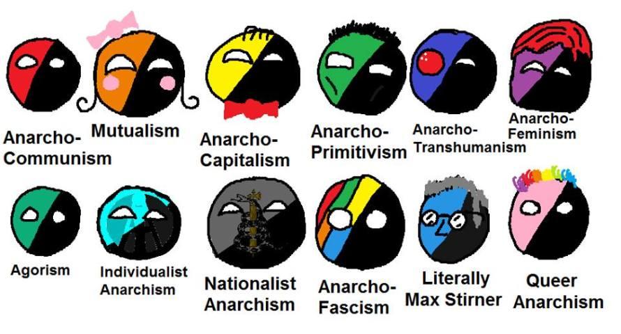 anarchism-types-meme-2