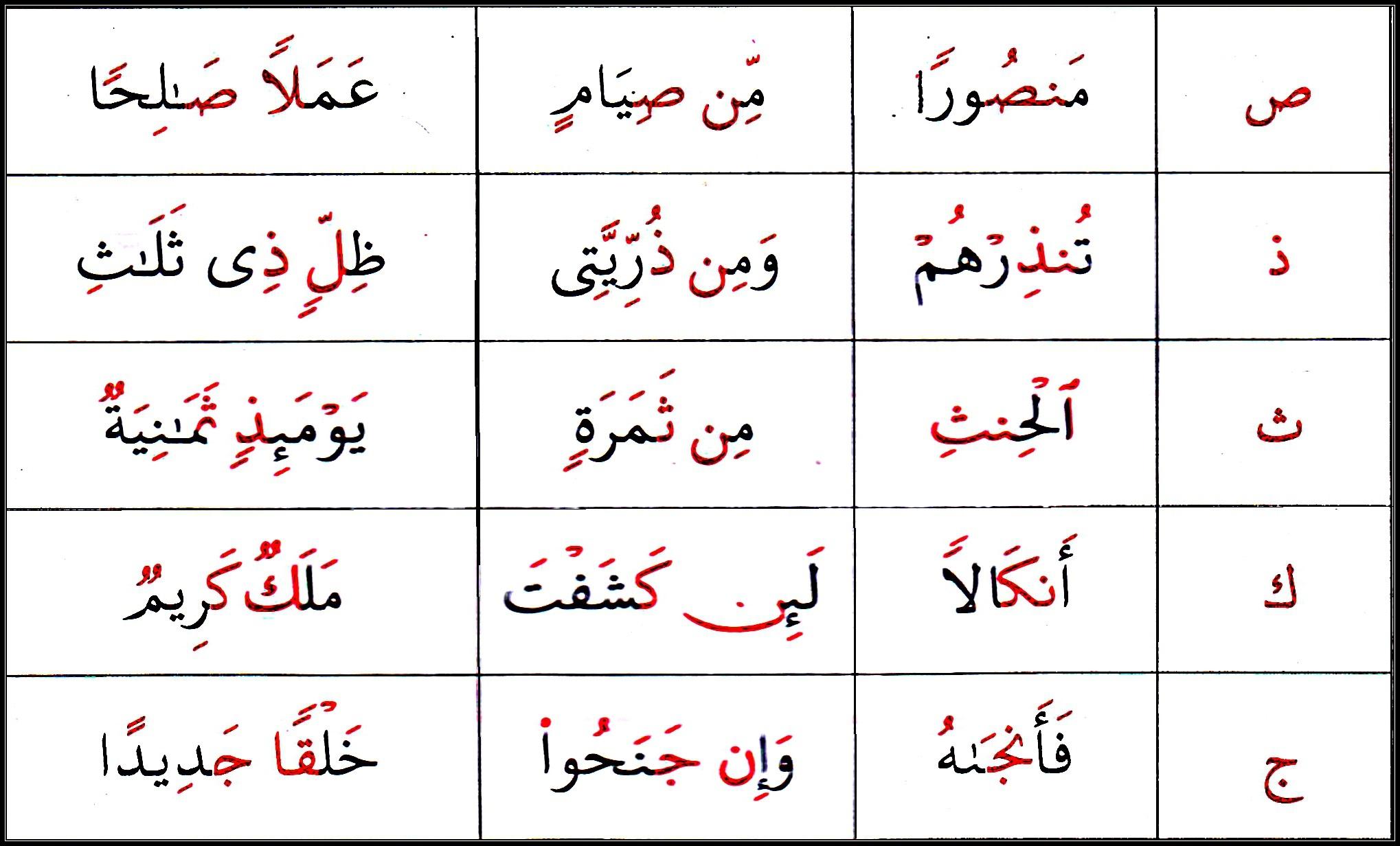 4 Al Ikhfaa At Tajweed 4 Beginners