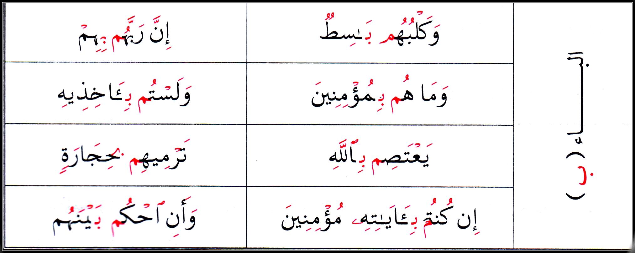 The Rules Of Meem As Sakinah At Tajweed 4 Beginners