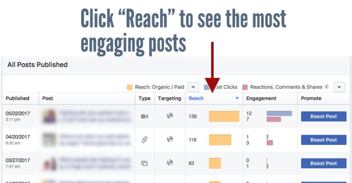 see your most engaging facebook posts