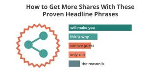 most successful headline phrases