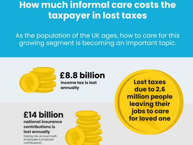 Helpd carer infographic image