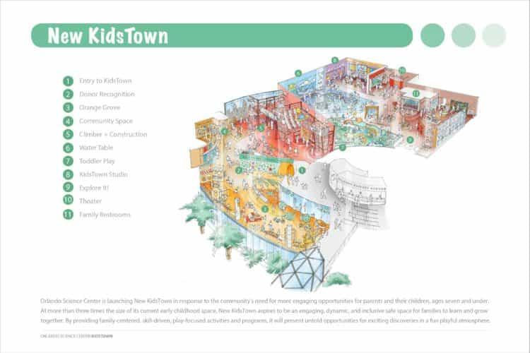Orlando Science Center New KidsTown