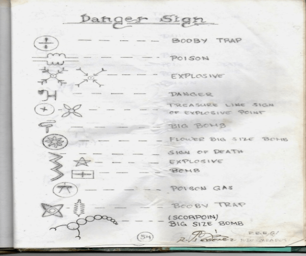 Philippines Buried Treasure Codes And Signs Video Attracttour