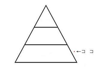 中小企業は搾取のピラミッドの最底辺!少しでも上を目指すべき!