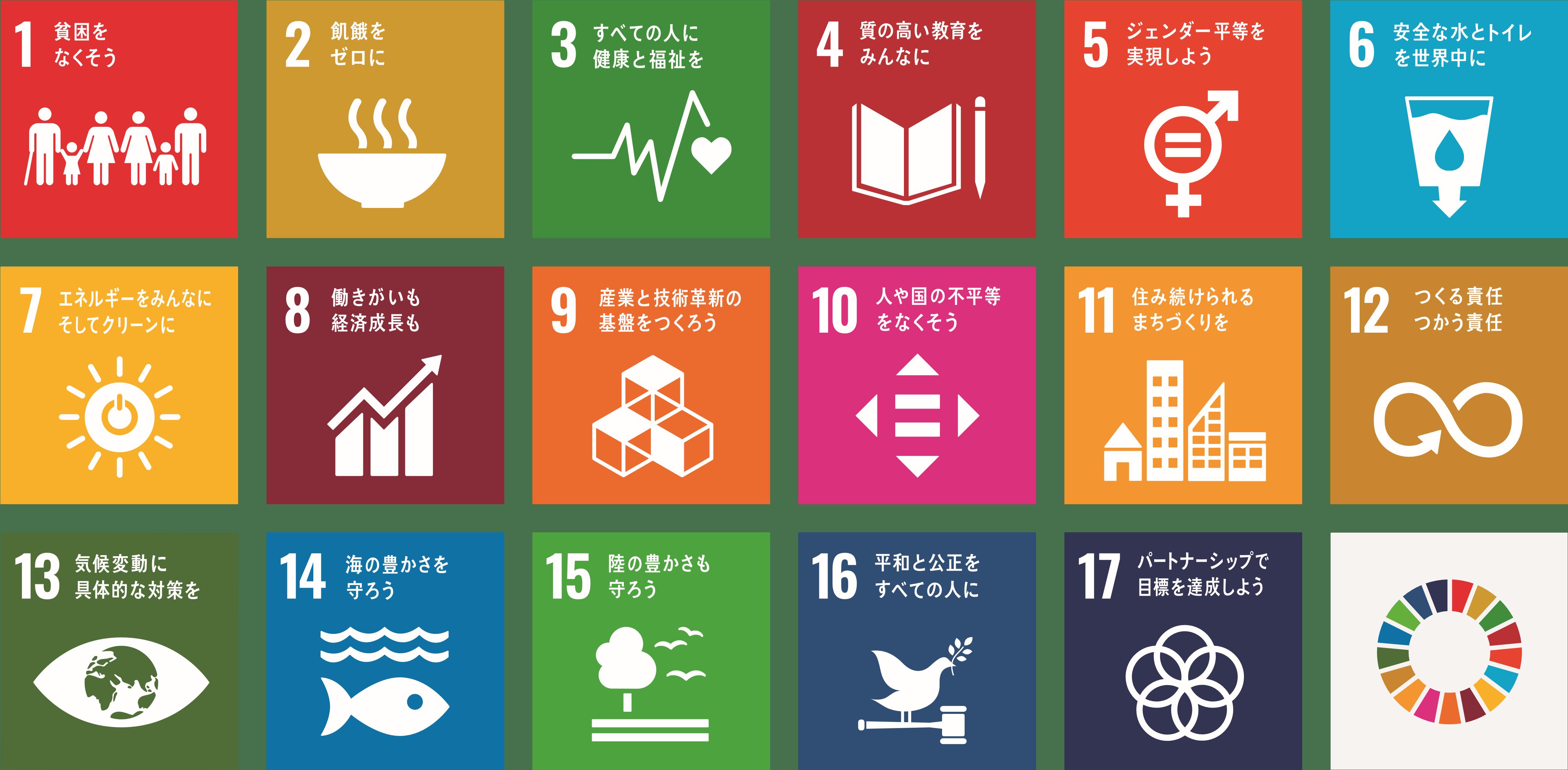 SDGsってブラック企業を潰して労基法守らせたら大体達成できるって話