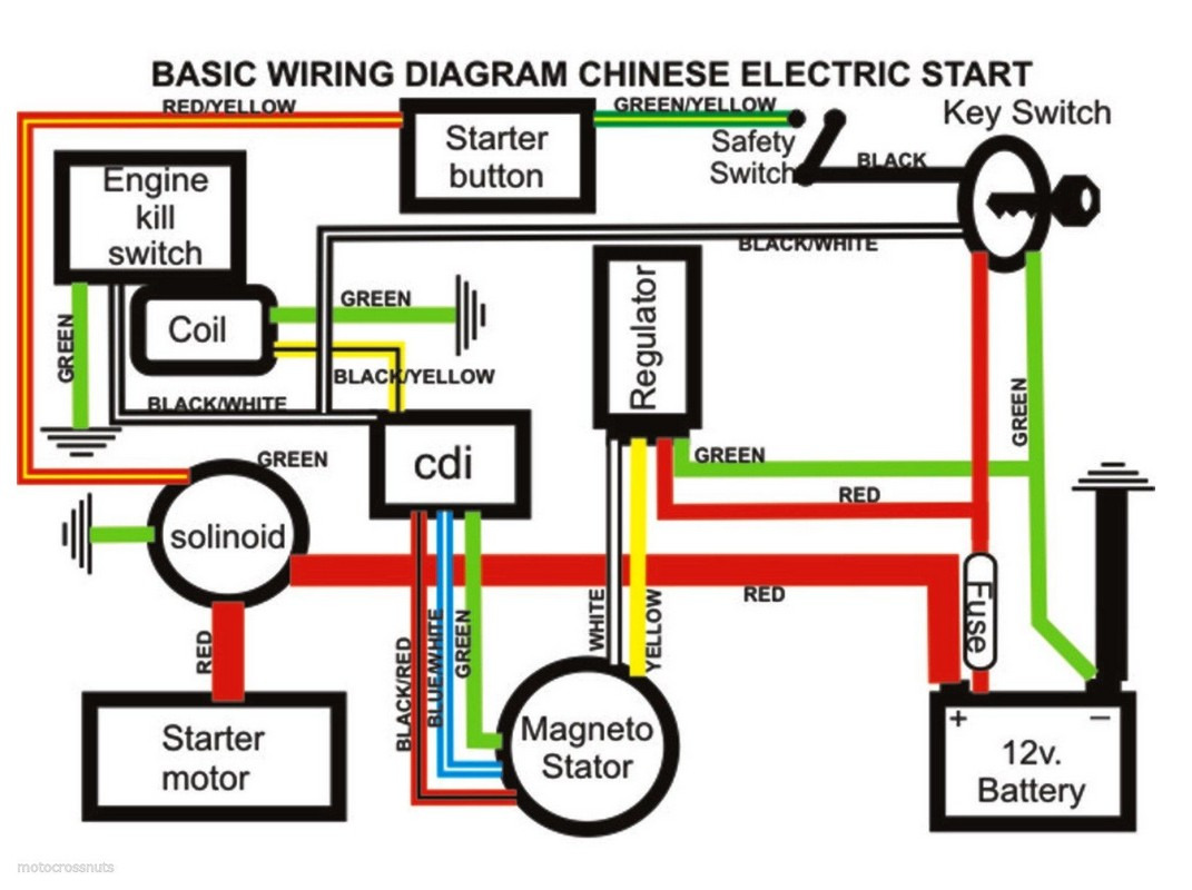 baja 50cc scooter wiring diagram auto electrical wiring diagram rh mit edu  uk sanjaydutt me 110Cc 4 Wheeler Wiring Diagram Kazuma 110Cc ATV Wiring  Diagram ...