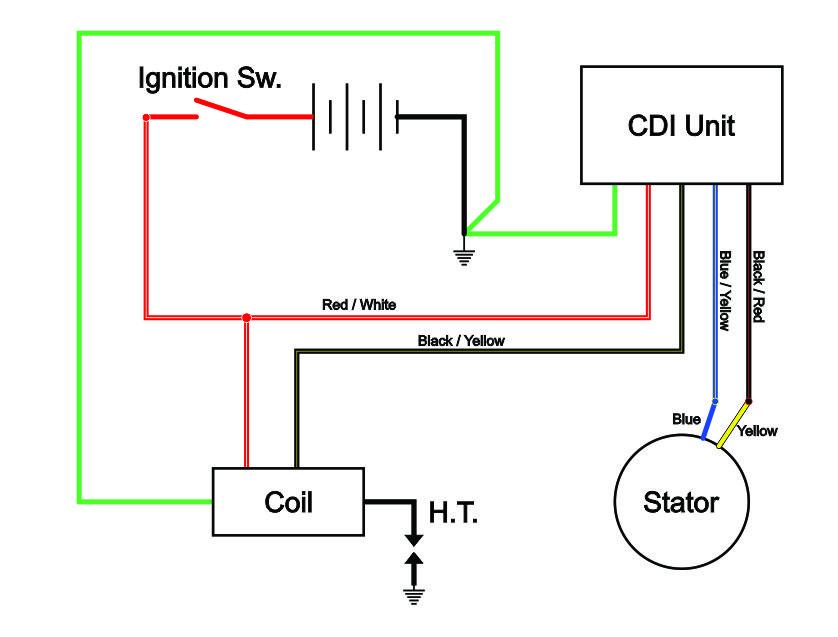 6 pin cdi wiring diagram atv 250cc detailed wiring diagrams emerson wire diagram 6 pin cdi unit wiring diagram somurich com 5 wire stator magneto wiring diagram 6 pin cdi wiring diagram atv 250cc