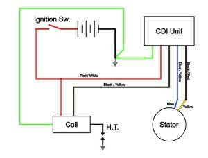 No spark: Odd CDI system  ATVConnection ATV