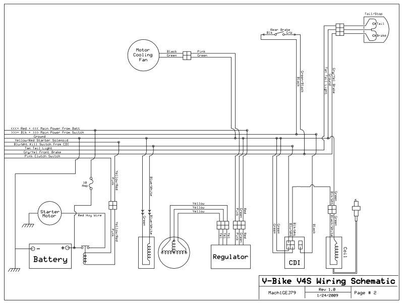 Fabulous Quad Bike Wiring Diagram Somurich Com Wiring Digital Resources Helishebarightsorg