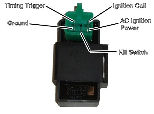 buyang 110 remote bypass how do u do it  atvconnection