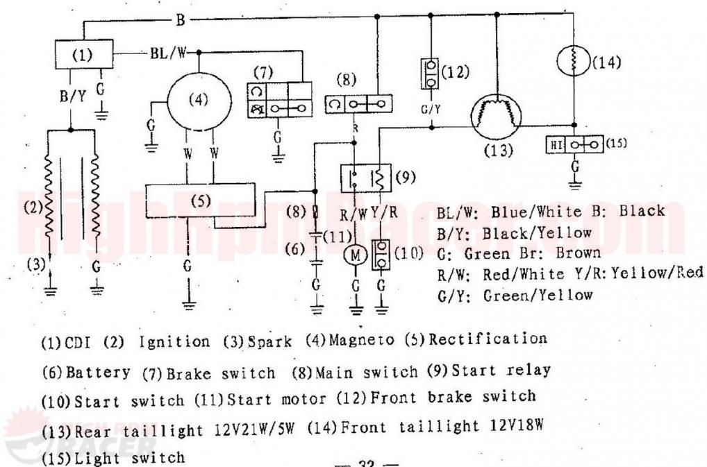 4332d1292122918 hanma 110cc wiring problems redcatmpx110_wd_4_pin_cdi?resize=665%2C440&ssl=1 china 4 wheeler wiring diagram wiring diagram,Tao Atv Wiring Problems