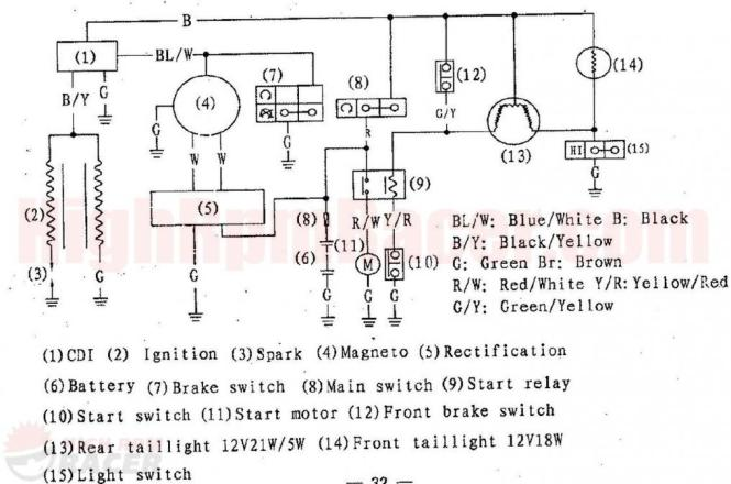 pin cdi ignition wiring diagram wiring diagrams