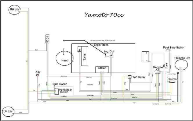 yamaha atv wiring diagram wiring diagram yamaha grizzly 700 ignition wiring diagrams