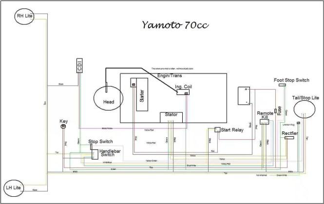 wiring diagram for chinese quad - wiring diagram, Wiring diagram