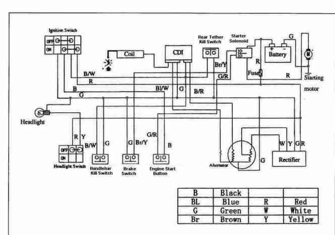 kazuma redcat 50cc atv wiring diagram kazuma meerkat 50 4a