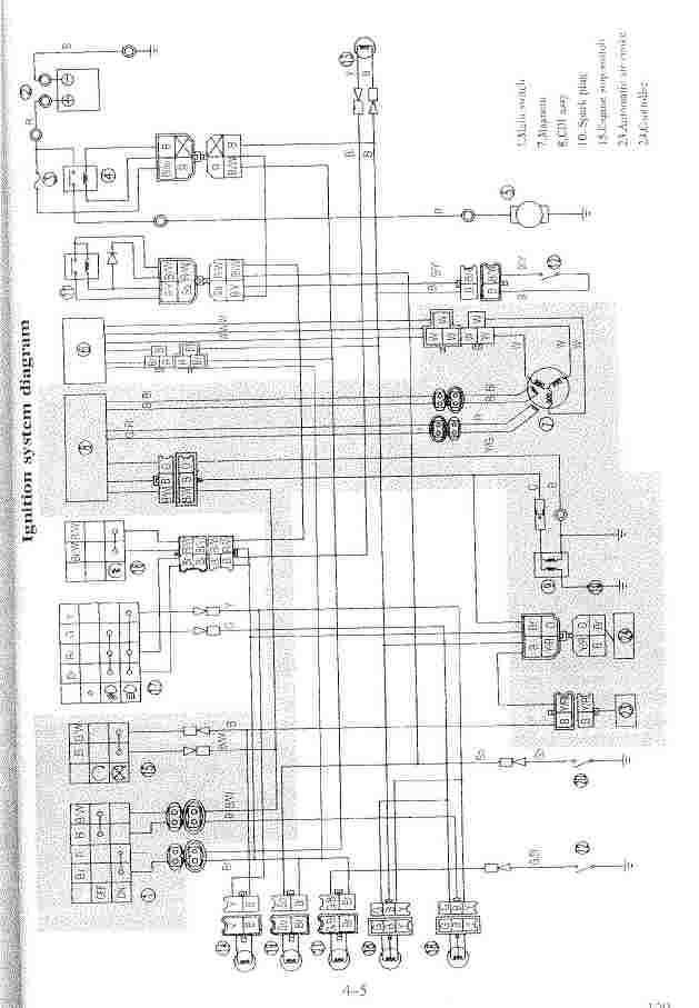 Wiring Diagram For 90cc Baja Atv
