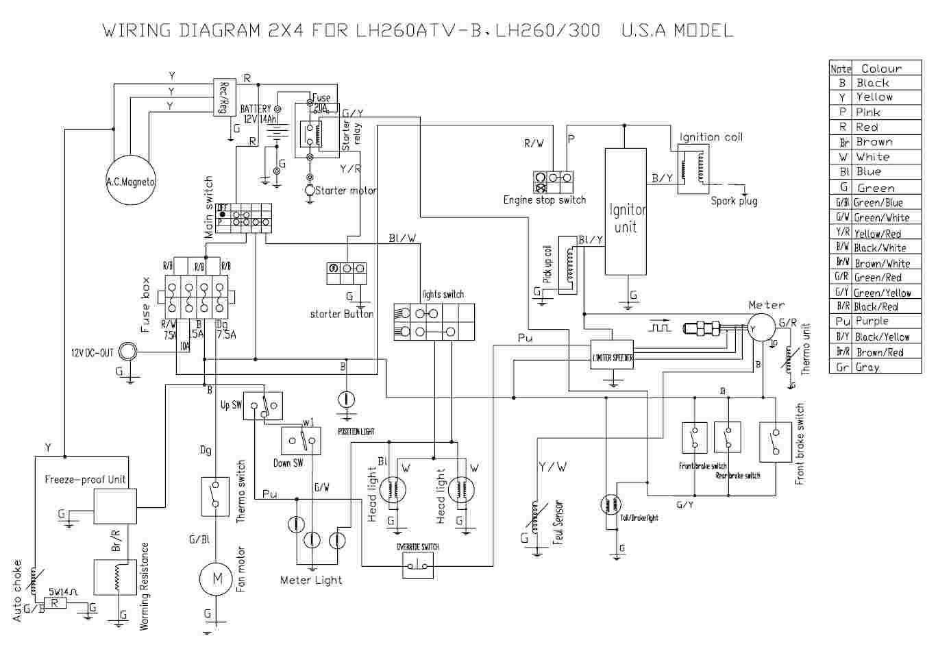 2002 Kawasaki Bayou Wiring Data Diagrams 250 Diagram Polaris Sportsman 500 Cooling Fan Atv