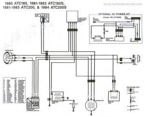 online wiring diagrams  ATVConnection ATV Enthusiast