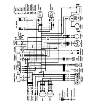 KLF185 wiring diagram  ATVConnection ATV Enthusiast