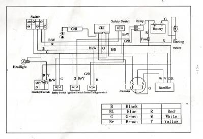 peace 250 atv wiring diagram peace wiring diagrams online chinese 110cc atv wiring diagram image about