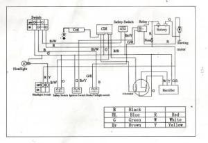 Giovanni 110 wiring diagram  ATVConnection ATV