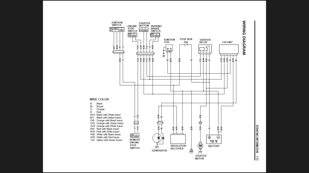 yamaha kodiak wiring diagram download schemes  diagram