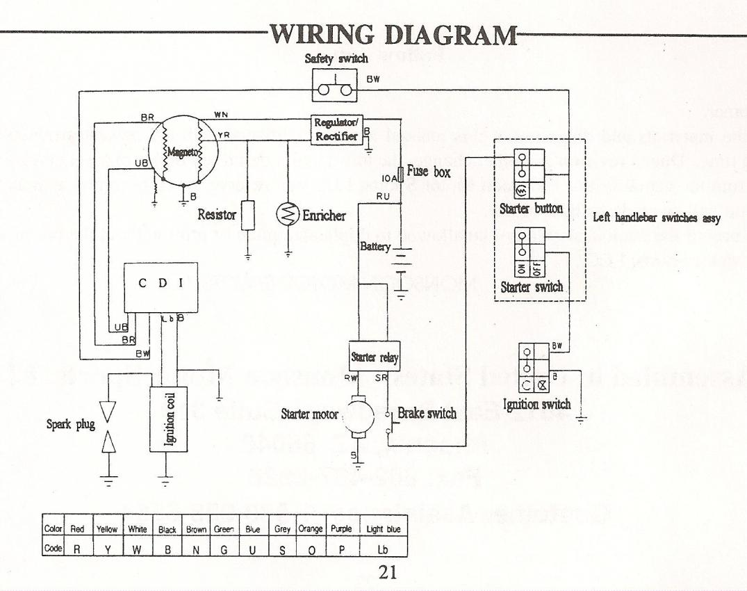 2004 Polaris 500 Atv Wiring Diagram - Wiring Diagram