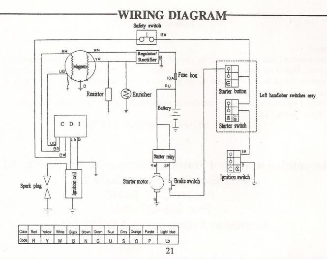 taotao 110cc wiring diagram wiring diagram chinese atv wiring diagrams taotaoatvpartswhole