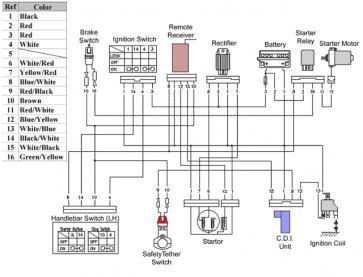 eton viper 40 wiring diagram wiring diagramthunder eton 50 atv wiring diagram wiring diagram49cc engine diagramchinese moped wiring diagram chinese image wiring